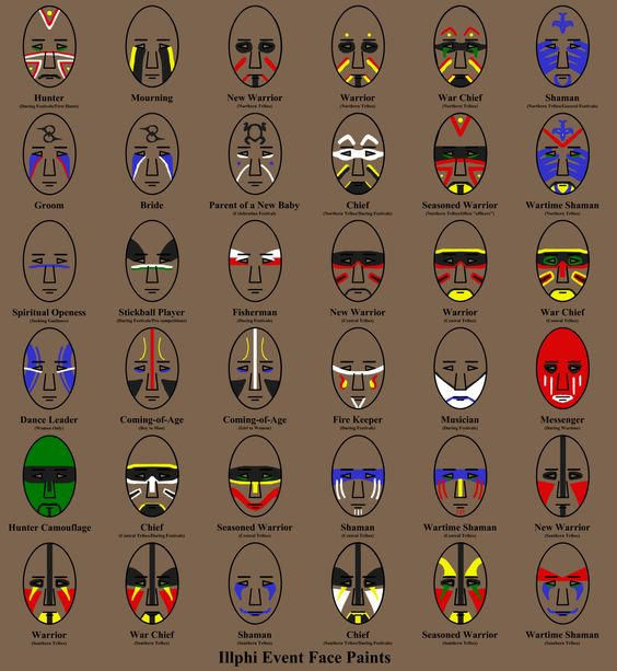 indian_face_painting_inspo